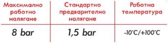 Разширителни съдове от Атанасов Клима - Варна