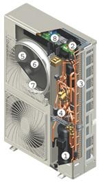 Термопомпени системи за охлаждане