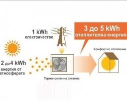 """Термопомпени системи """"Въздух-Вода"""" за отопление, охлаждане и битово горещо водоснабдяване (БГВ)"""